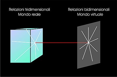 diagramma2.jpg